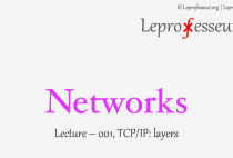 Networks } 001 } TCP/IP } Layers }